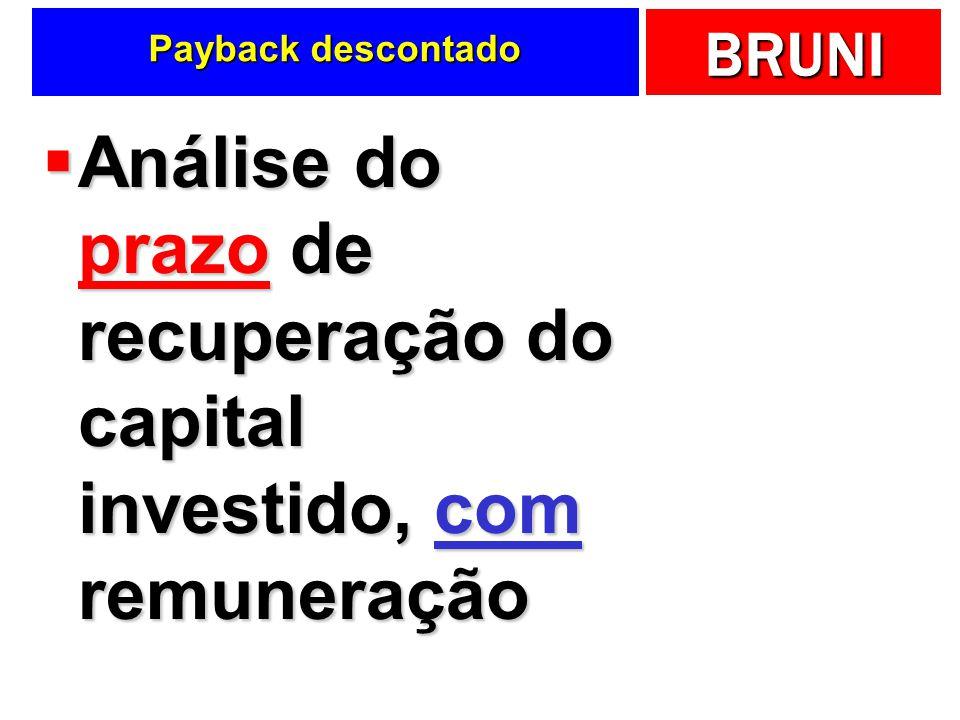 Análise do prazo de recuperação do capital investido, com remuneração
