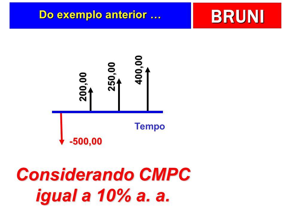 Considerando CMPC igual a 10% a. a.