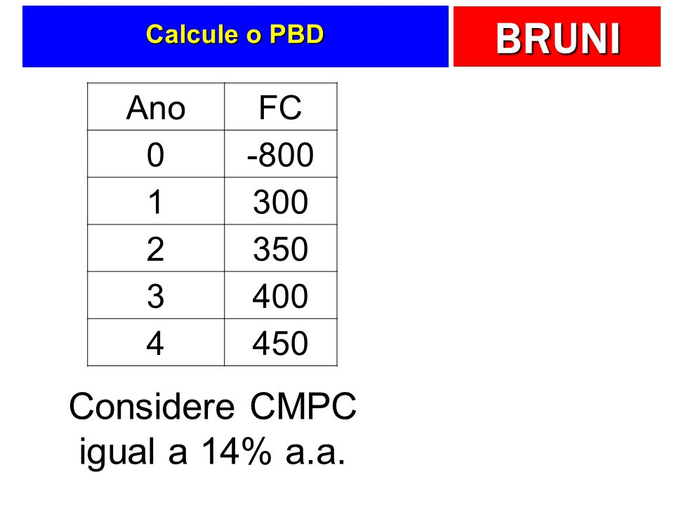 Considere CMPC igual a 14% a.a.