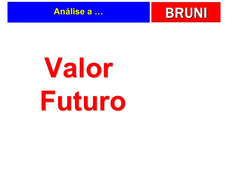 Análise a … Valor Futuro