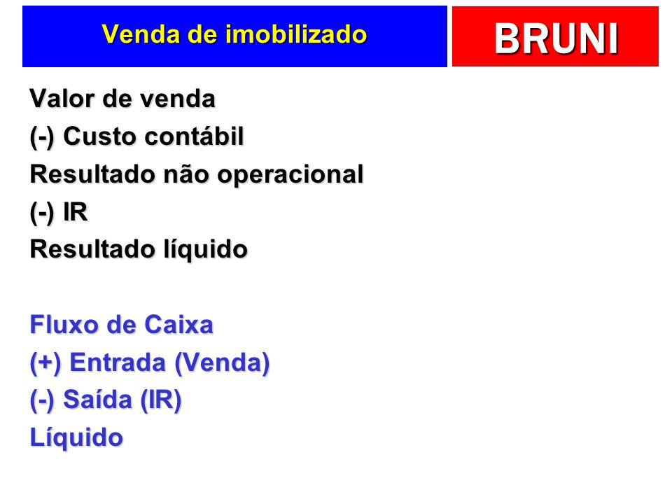Venda de imobilizado Valor de venda. (-) Custo contábil. Resultado não operacional. (-) IR. Resultado líquido.