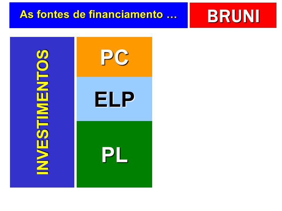 As fontes de financiamento …