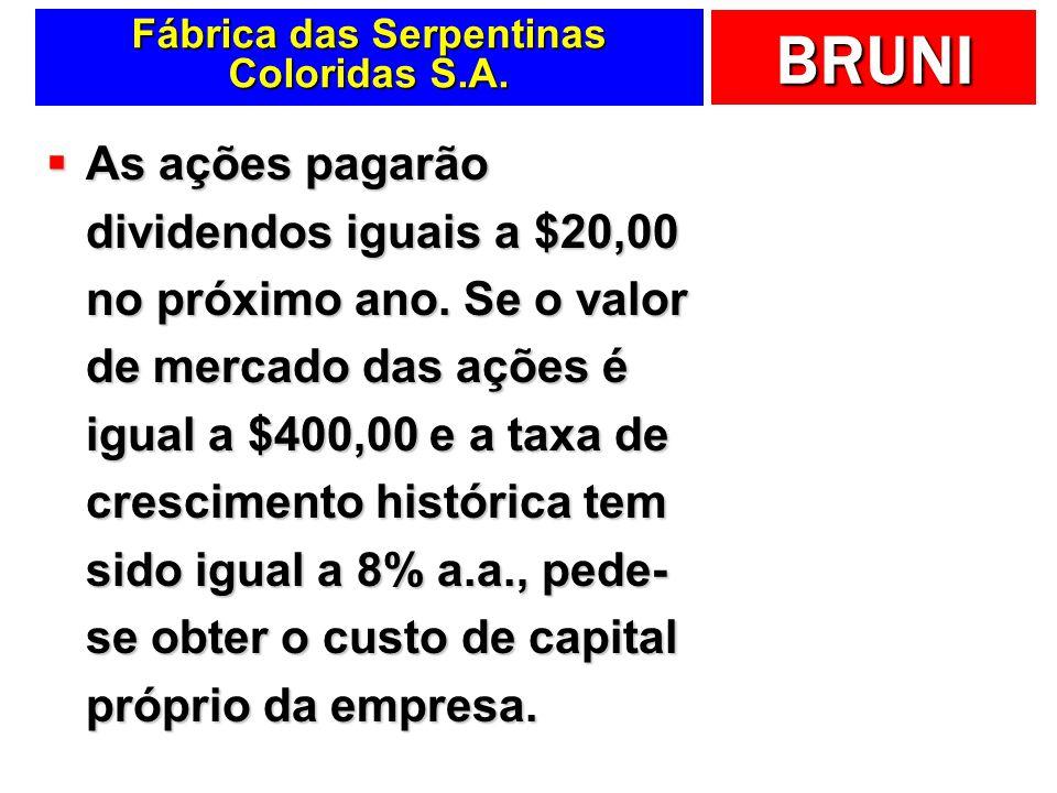 Fábrica das Serpentinas Coloridas S.A.