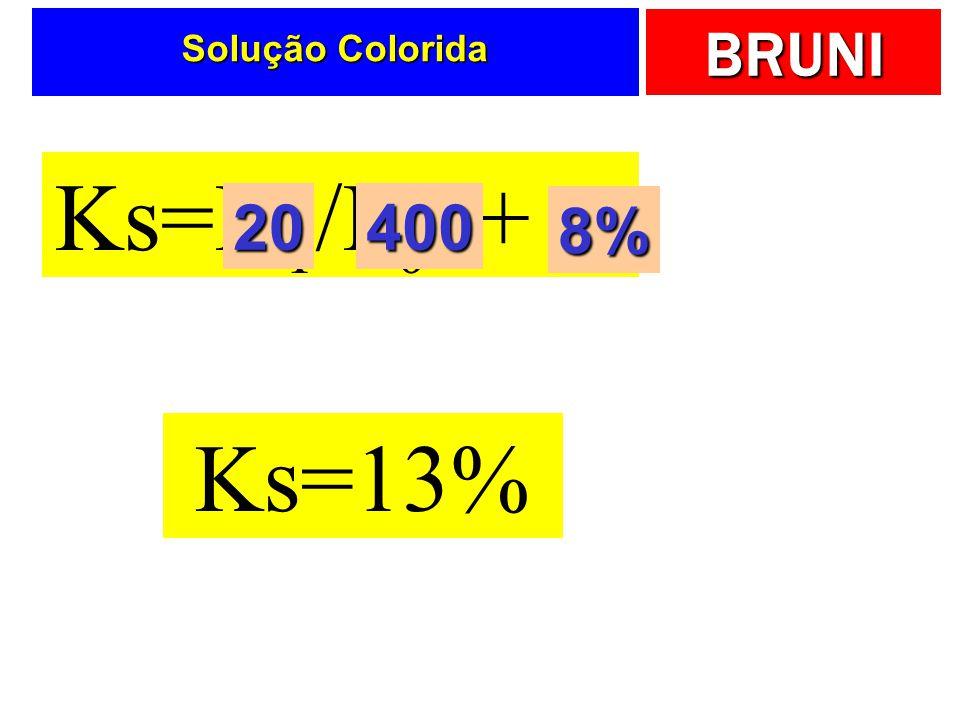 Solução Colorida Ks=D1/P0 + g 20 400 8% Ks=13%