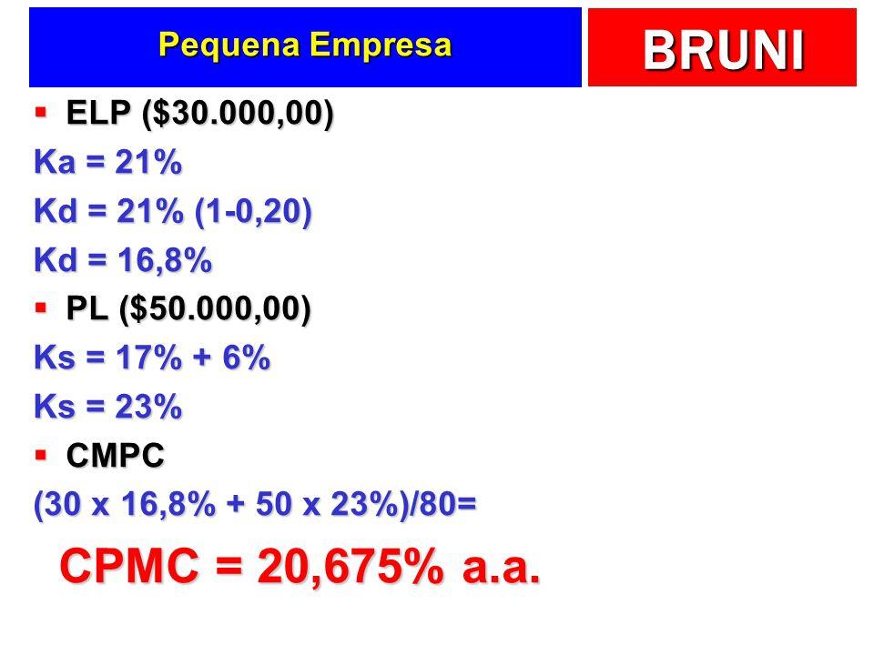 CPMC = 20,675% a.a. Pequena Empresa ELP ($30.000,00) Ka = 21%