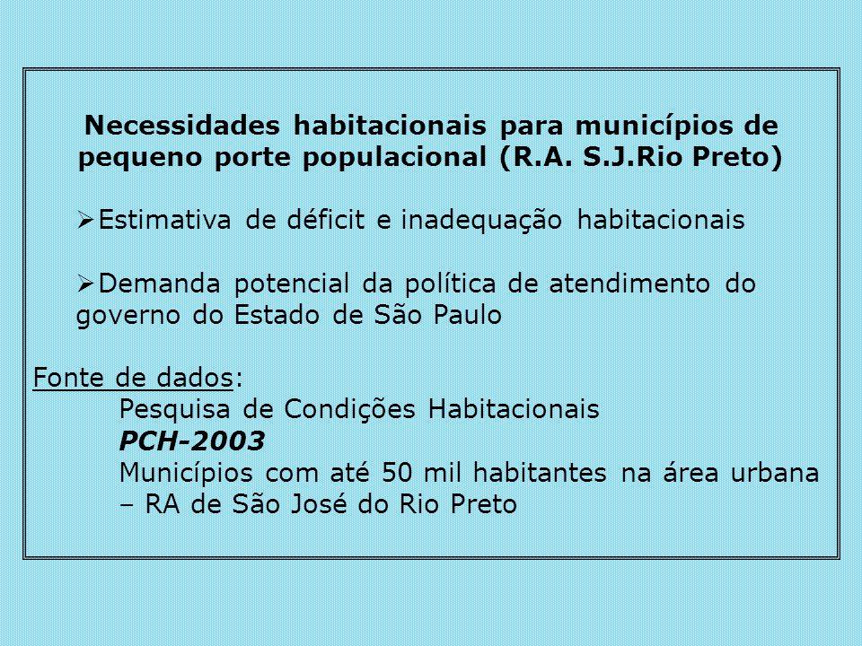 Necessidades habitacionais para municípios de pequeno porte populacional (R.A. S.J.Rio Preto)