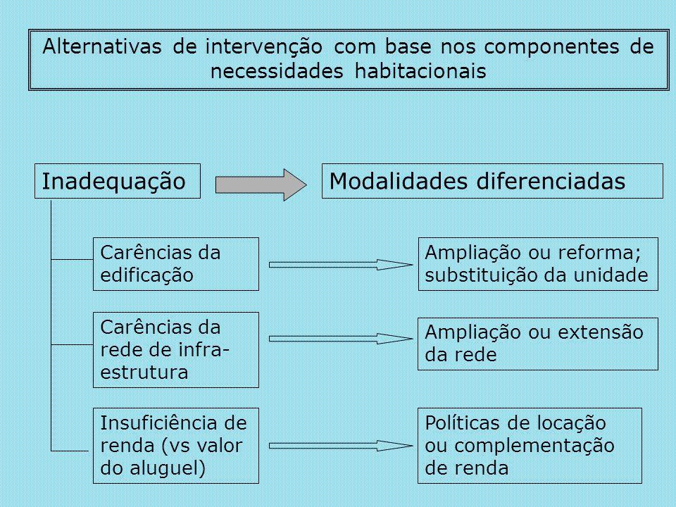 Modalidades diferenciadas
