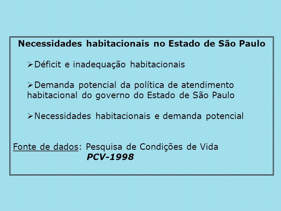 Necessidades habitacionais no Estado de São Paulo
