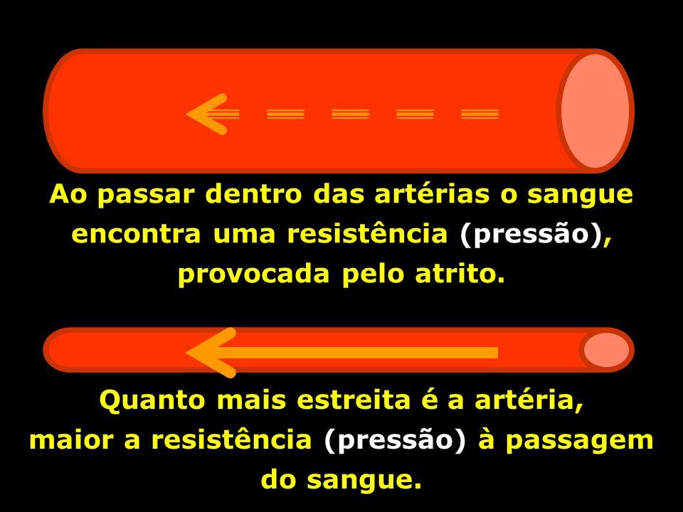 Ao passar dentro das artérias o sangue encontra uma resistência (pressão), provocada pelo atrito.