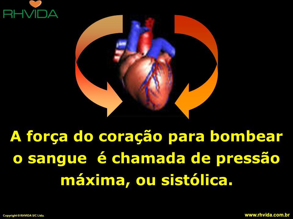 A força do coração para bombear o sangue é chamada de pressão máxima, ou sistólica.