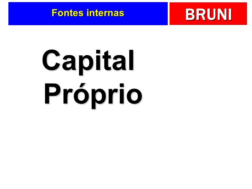 Fontes internas Capital Próprio