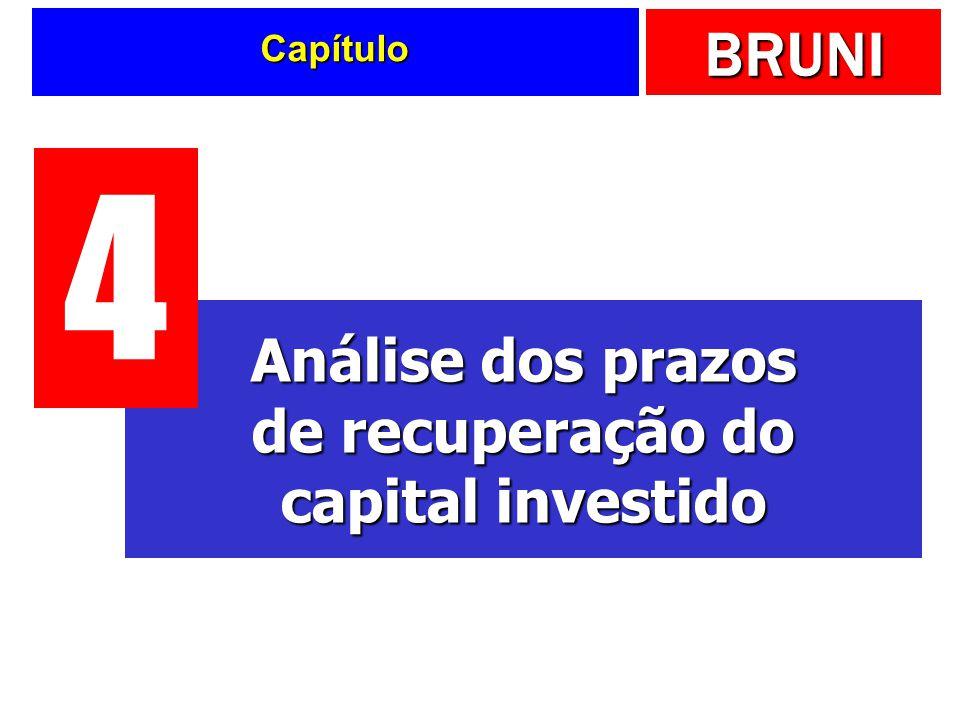 Análise dos prazos de recuperação do capital investido