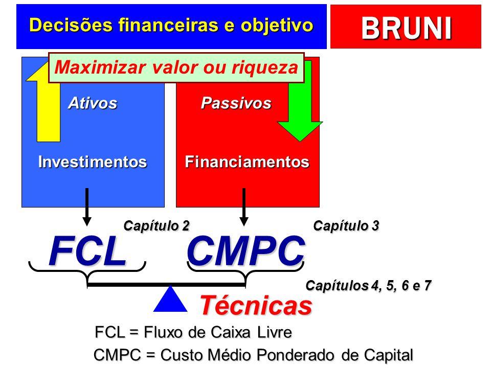 Decisões financeiras e objetivo