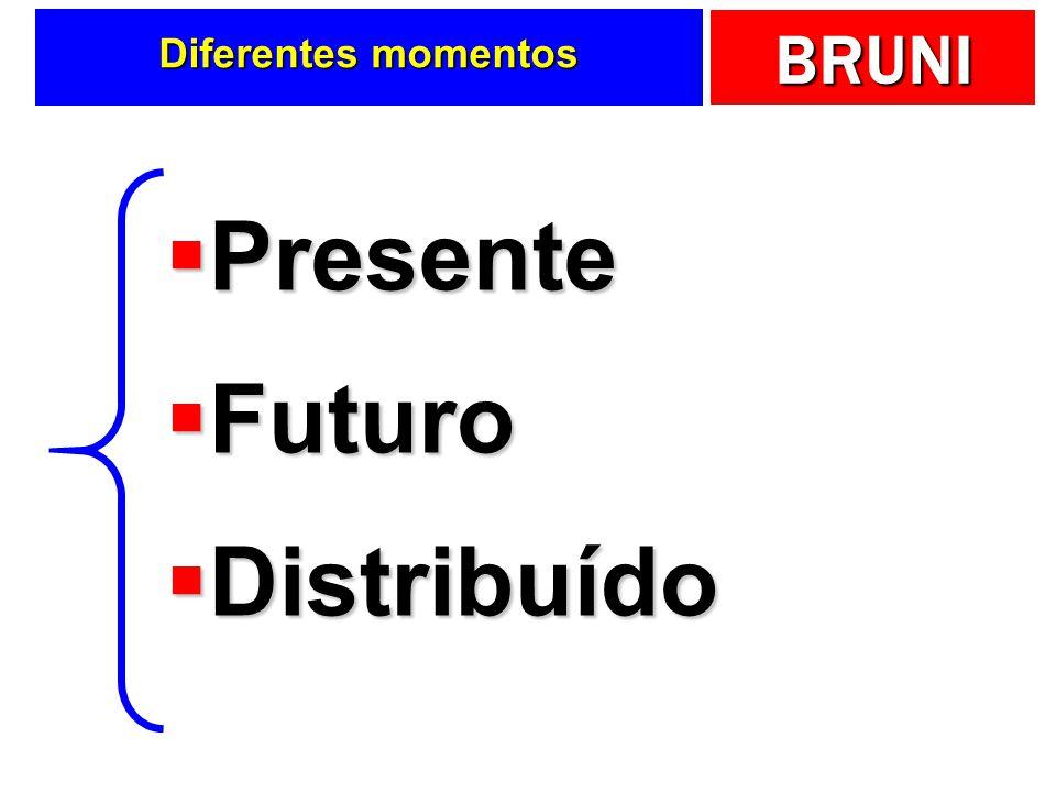 Diferentes momentos Presente Futuro Distribuído