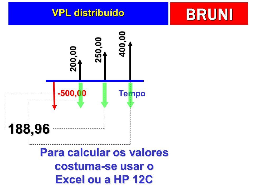 Para calcular os valores costuma-se usar o Excel ou a HP 12C