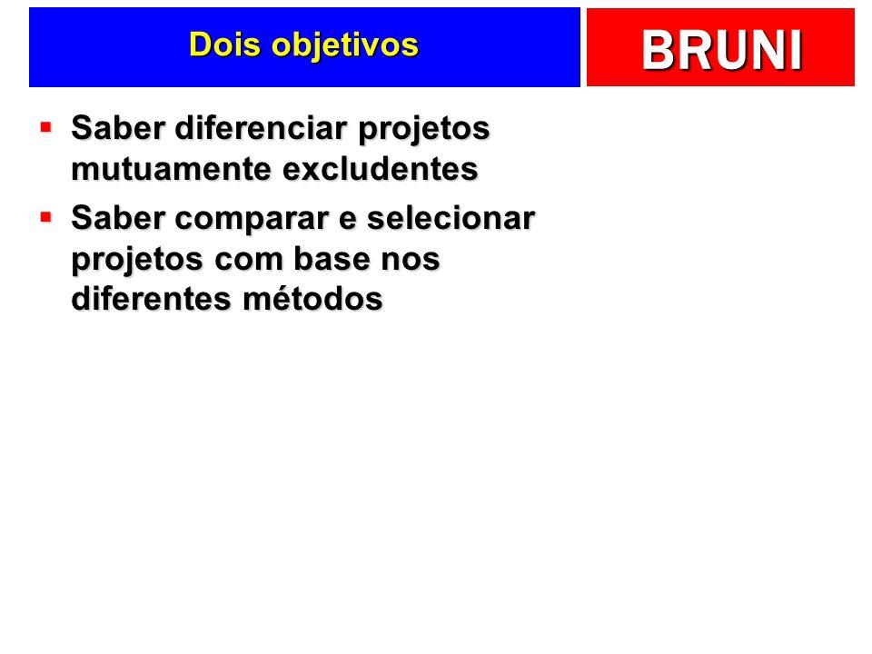 Dois objetivos Saber diferenciar projetos mutuamente excludentes.