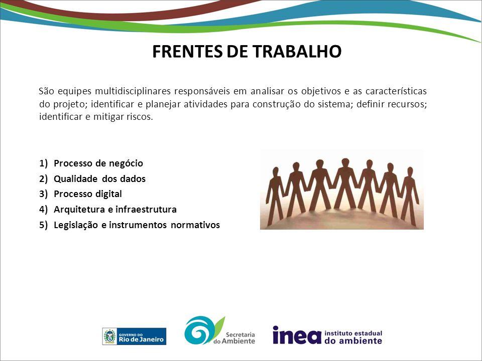 FRENTES DE TRABALHO