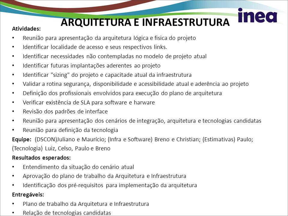 ARQUITETURA E INFRAESTRUTURA