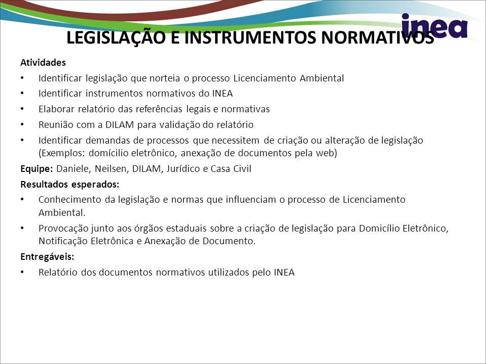 LEGISLAÇÃO E INSTRUMENTOS NORMATIVOS
