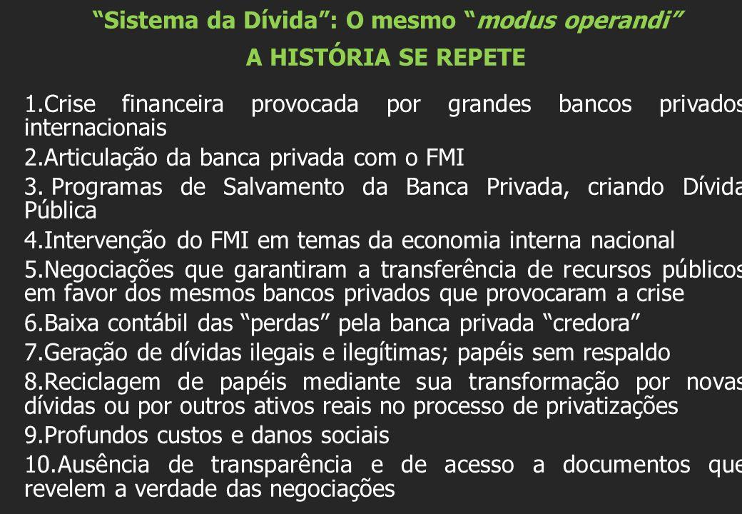 Sistema da Dívida : O mesmo modus operandi A HISTÓRIA SE REPETE