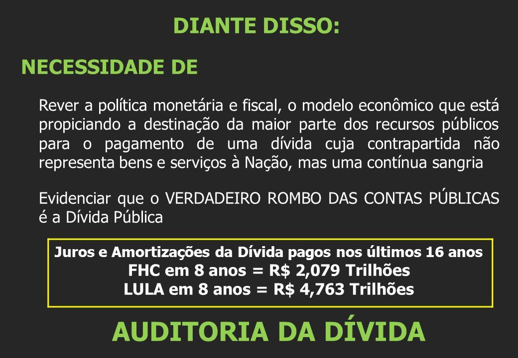 AUDITORIA DA DÍVIDA DIANTE DISSO: NECESSIDADE DE