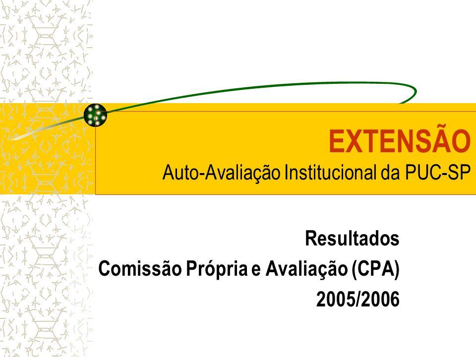 EXTENSÃO Auto-Avaliação Institucional da PUC-SP