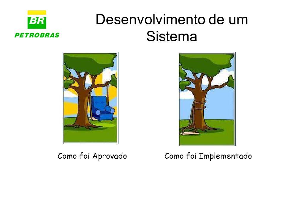 Desenvolvimento de um Sistema