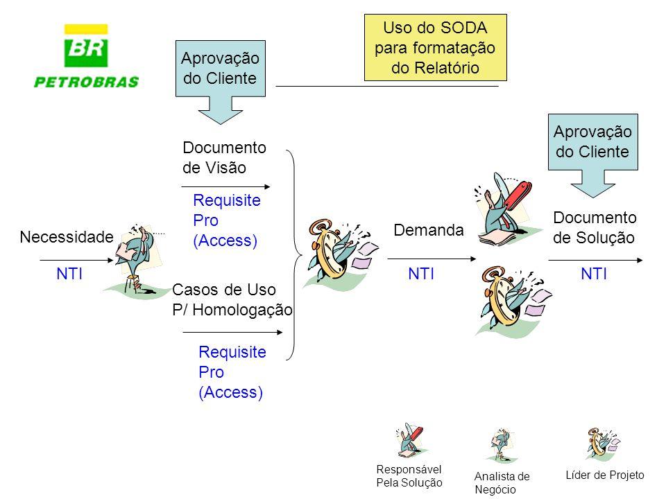 Uso do SODA para formatação do Relatório