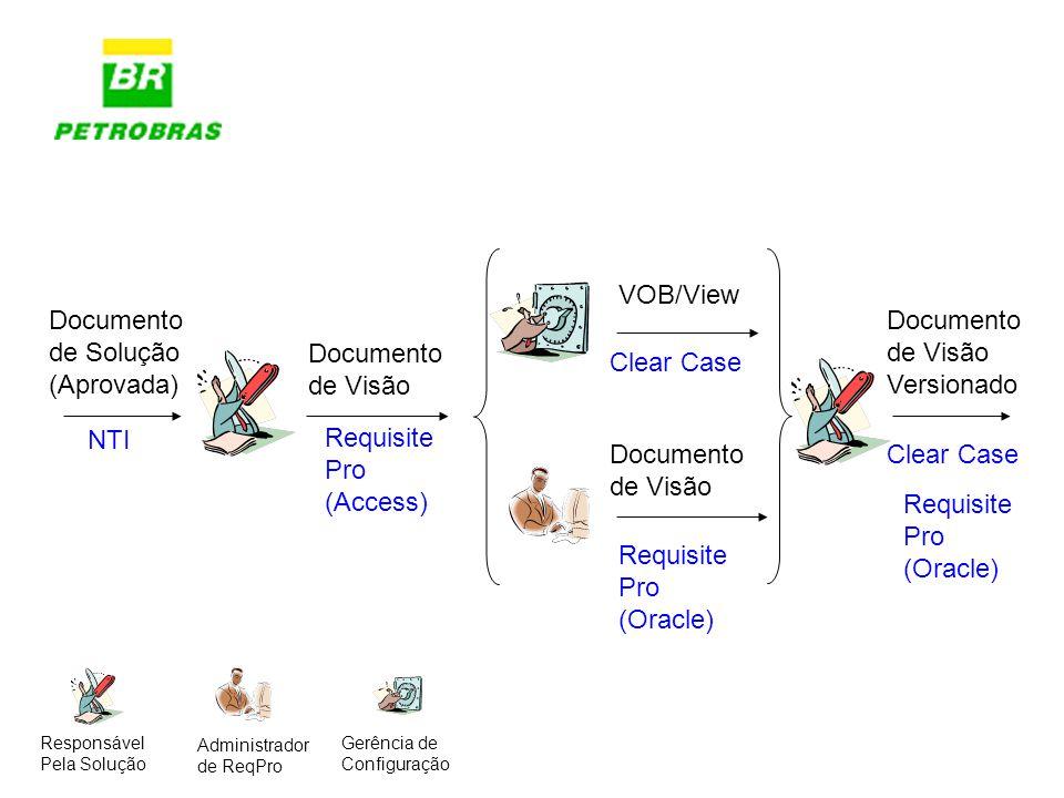 VOB/View Documento de Solução (Aprovada) Documento de Visão Versionado