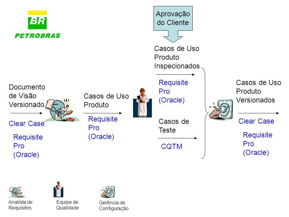 Aprovação do Cliente Casos de Uso Produto Inspecionados Requisite Pro