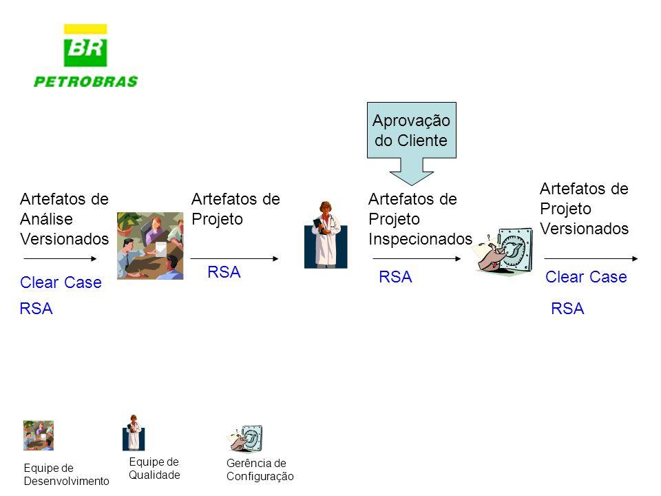 Aprovação do Cliente Artefatos de Projeto Versionados Artefatos de