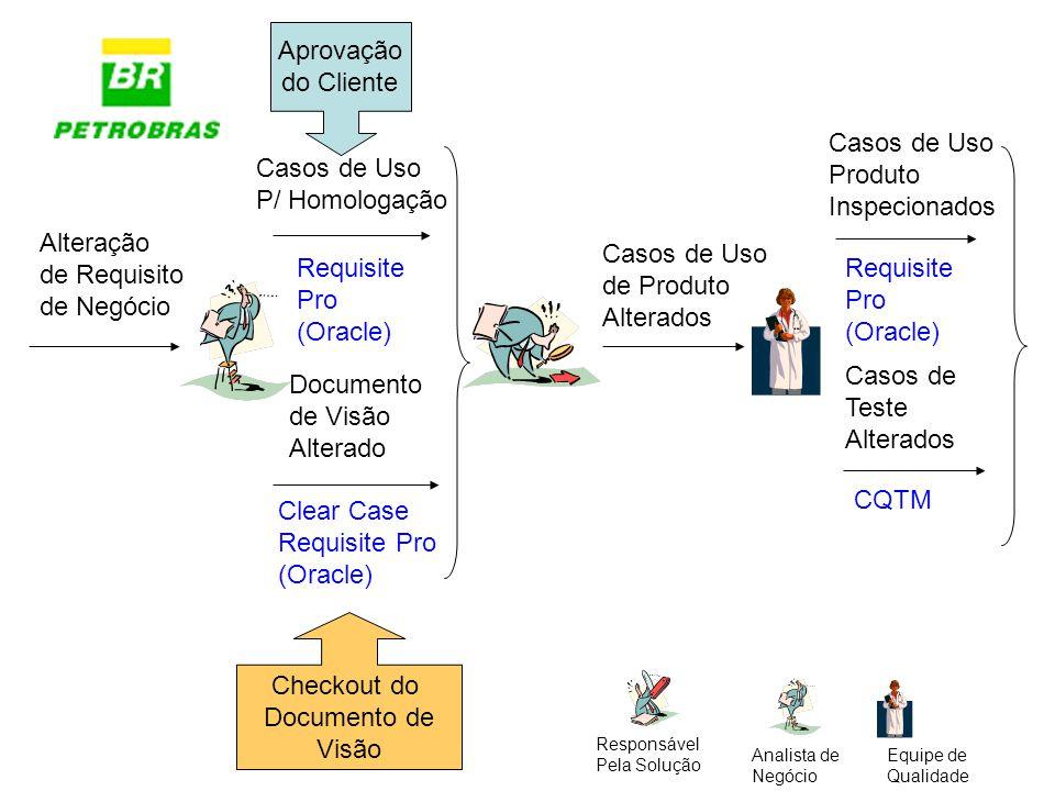 Aprovação do Cliente Casos de Uso Produto Inspecionados Casos de Uso