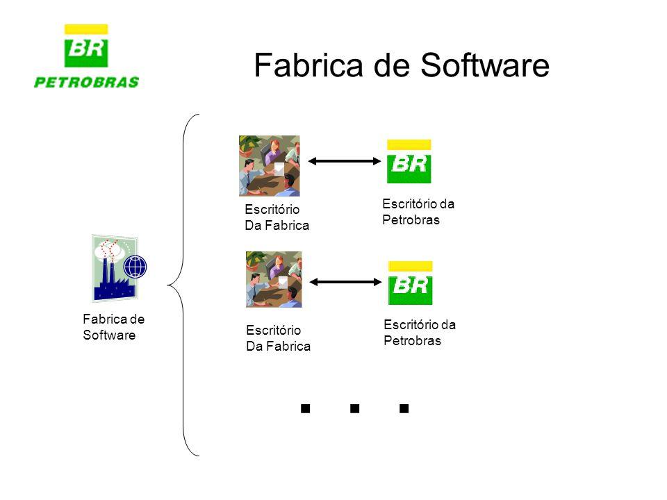. . . Fabrica de Software Escritório da Escritório Petrobras