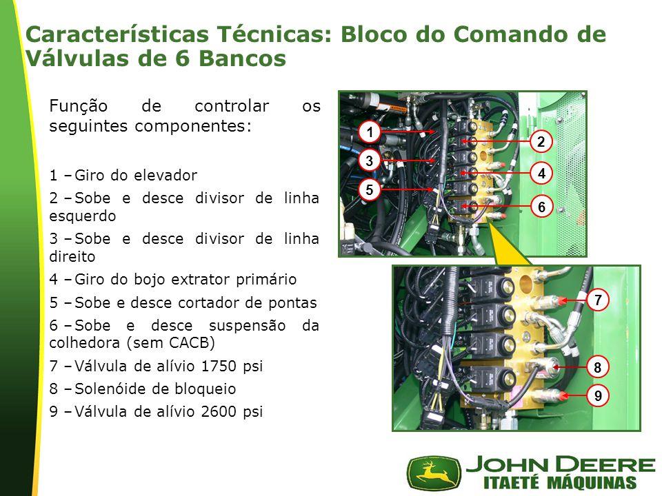 Características Técnicas: Bloco do Comando de Válvulas de 6 Bancos