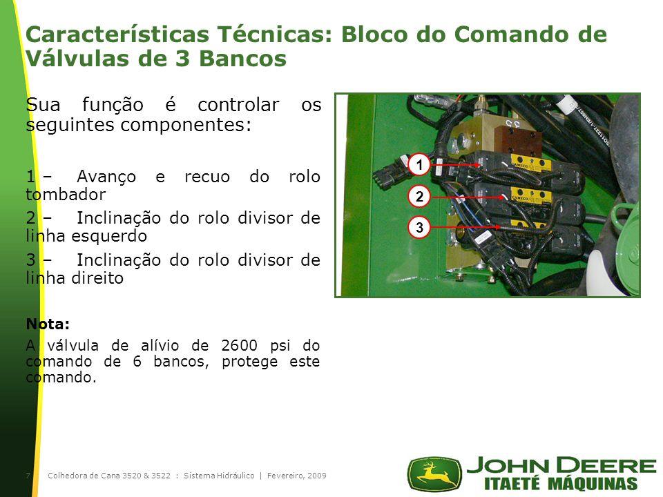 Características Técnicas: Bloco do Comando de Válvulas de 3 Bancos
