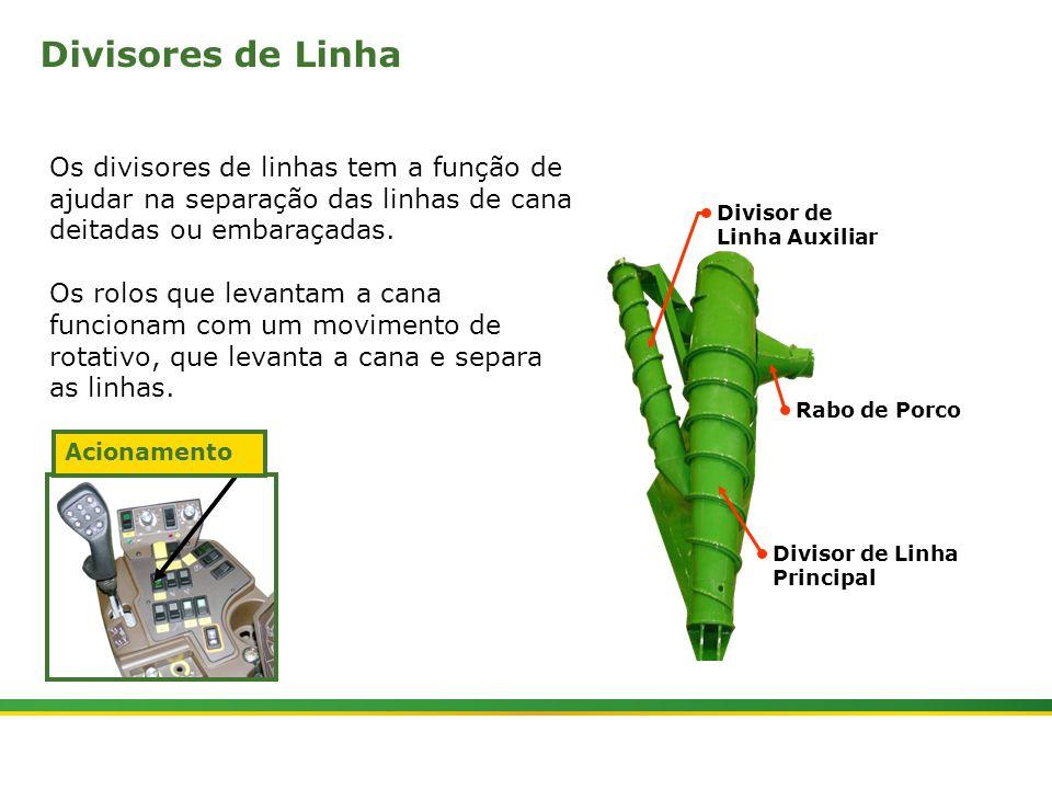 Divisores de Linha Os divisores de linhas tem a função de ajudar na separação das linhas de cana deitadas ou embaraçadas.