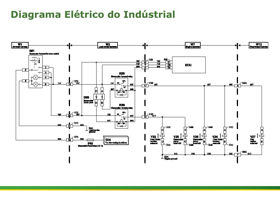Diagrama Elétrico do Indústrial
