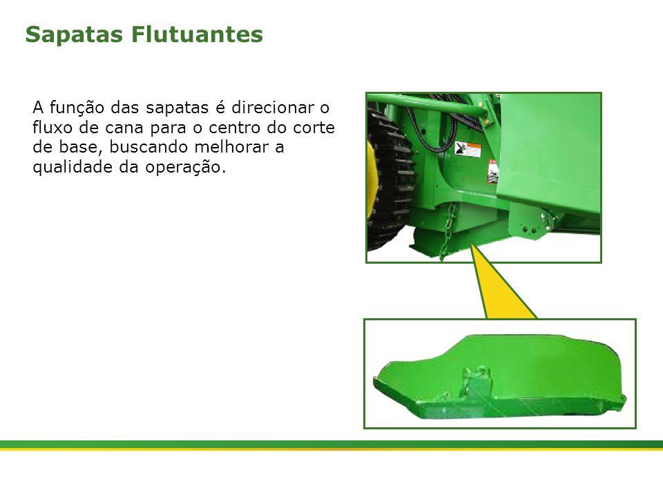 Sapatas Flutuantes A função das sapatas é direcionar o fluxo de cana para o centro do corte de base, buscando melhorar a qualidade da operação.