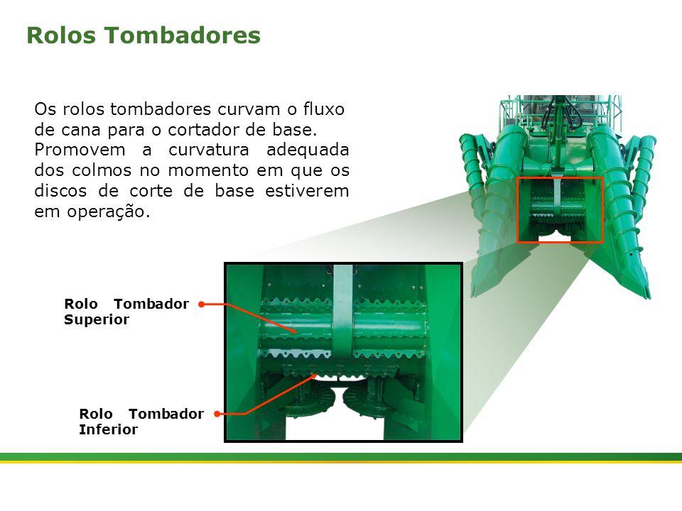 Rolos Tombadores Os rolos tombadores curvam o fluxo de cana para o cortador de base.