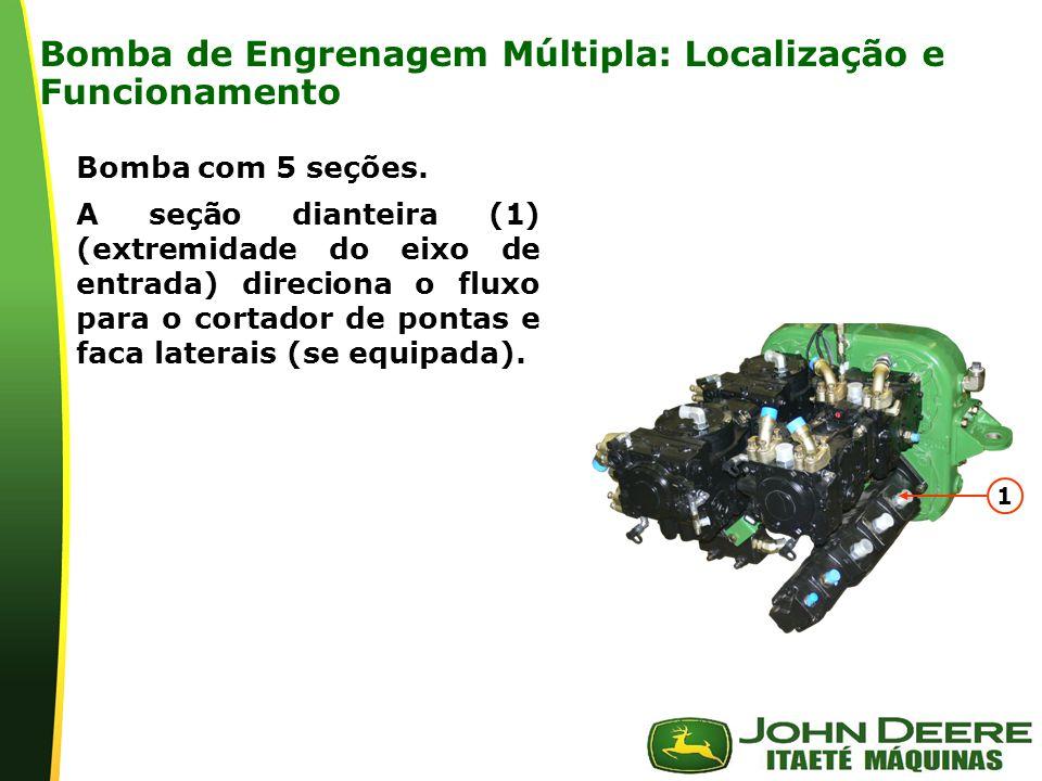 Bomba de Engrenagem Múltipla: Localização e Funcionamento