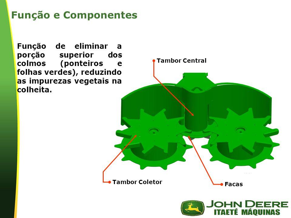 Função e Componentes Função de eliminar a porção superior dos colmos (ponteiros e folhas verdes), reduzindo as impurezas vegetais na colheita.