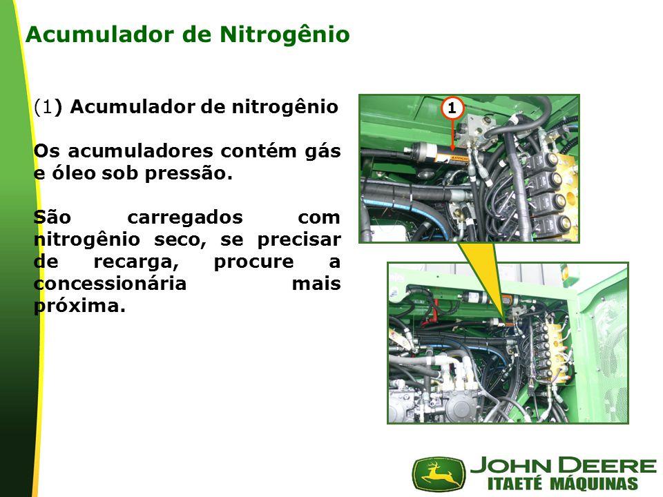 Acumulador de Nitrogênio