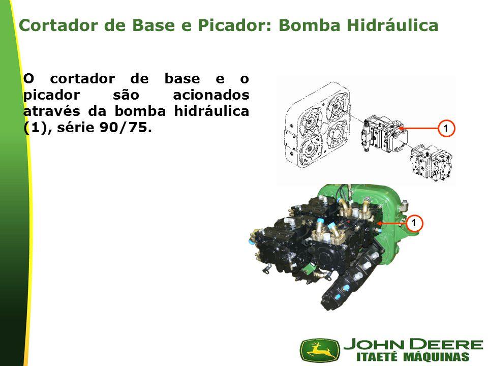 Cortador de Base e Picador: Bomba Hidráulica