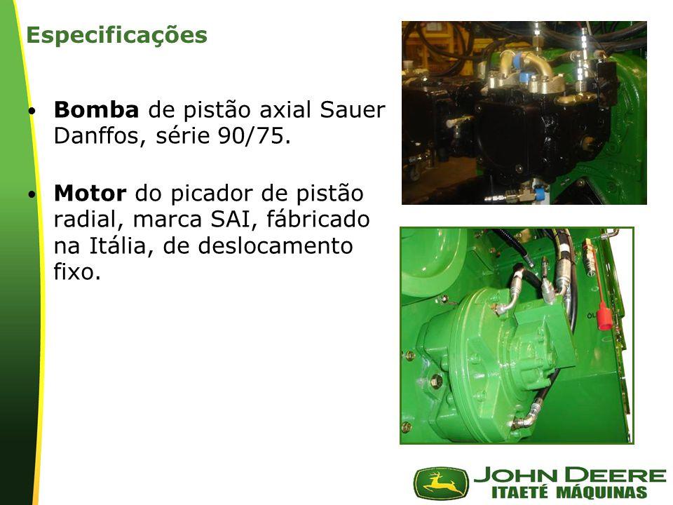 Especificações Bomba de pistão axial Sauer Danffos, série 90/75.