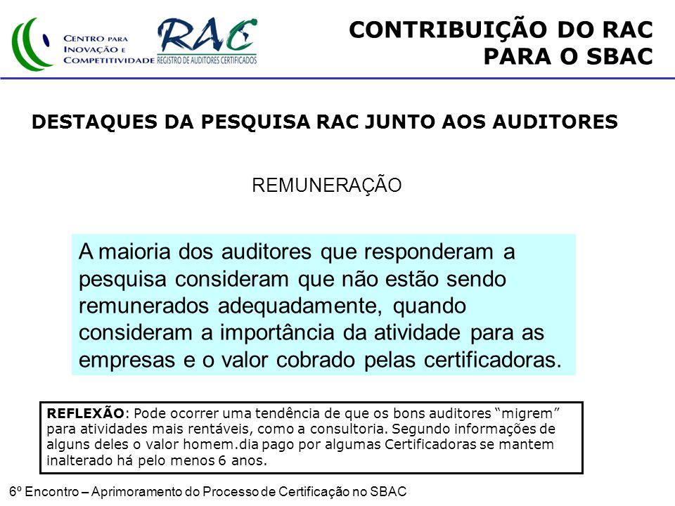 CONTRIBUIÇÃO DO RAC PARA O SBAC