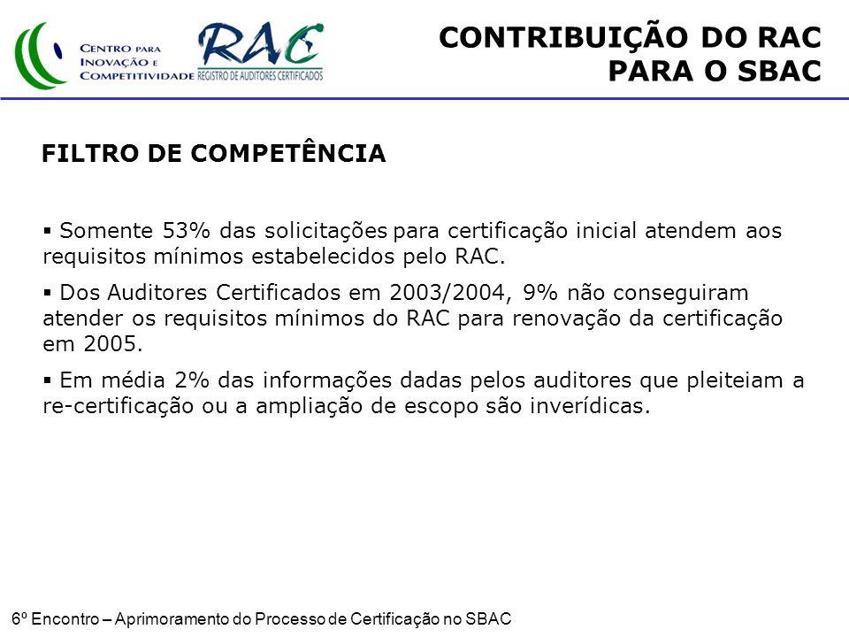 CONTRIBUIÇÃO DO RAC PARA O SBAC FILTRO DE COMPETÊNCIA