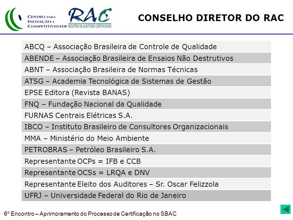 CONSELHO DIRETOR DO RAC