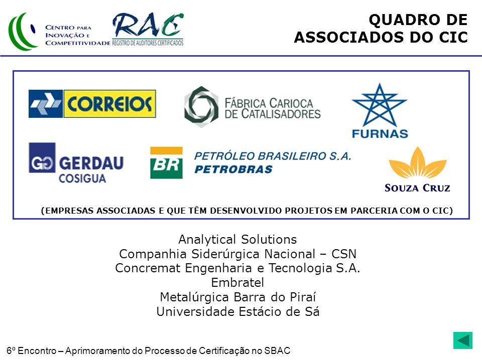 QUADRO DE ASSOCIADOS DO CIC Analytical Solutions