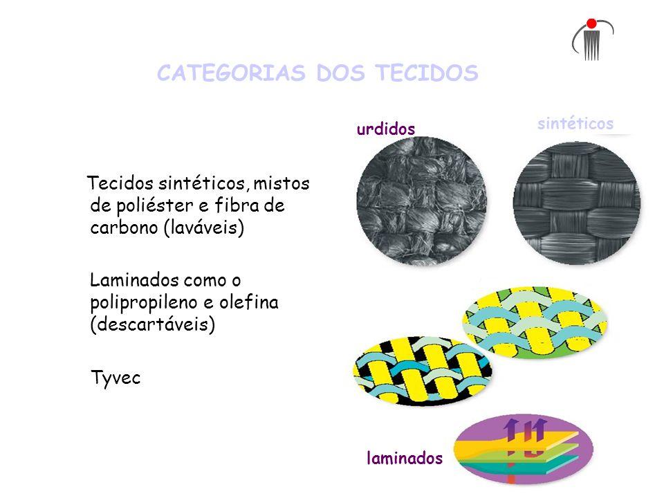 CATEGORIAS DOS TECIDOS