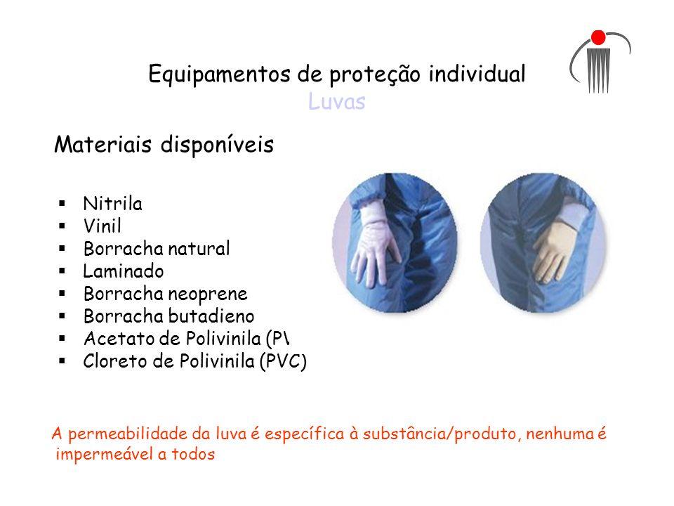 Equipamentos de proteção individual Luvas